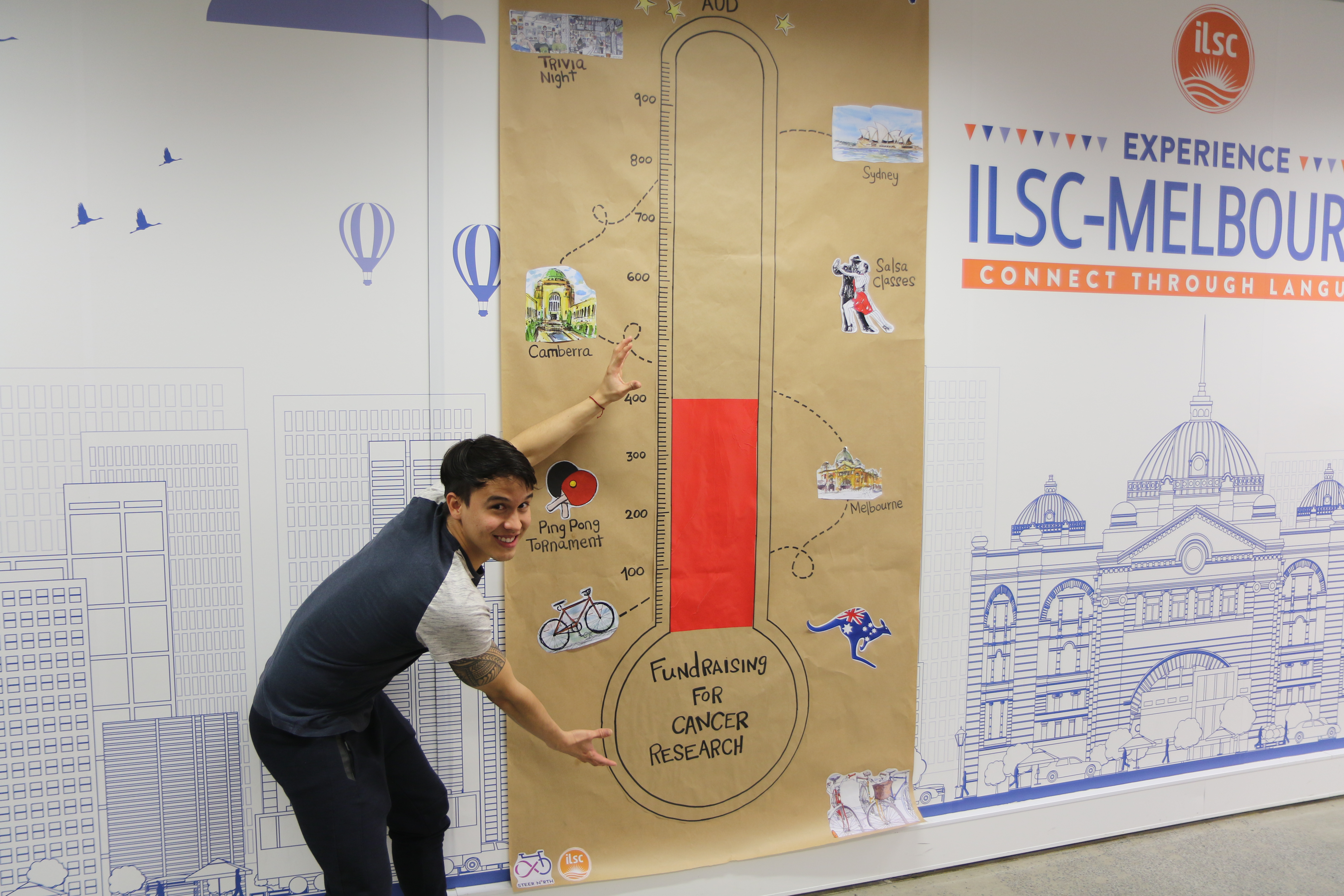 Finding a job in melbourne as an international student ilsc from melbourne to sydney ados ride for cancer research falaconquin